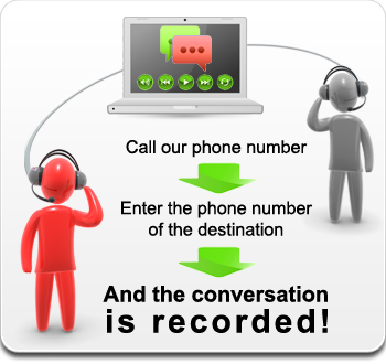Illustration of how Call Recording